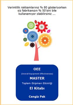 OEE_KAPAK_250