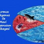 Seminer : Mavi Okyanus Stratejisi ile Rekabeti Nasıl Oyun Dışında Bırakacaksınız ? Blue Ocean Strategy