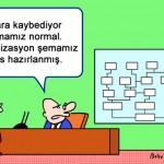 Organizasyonunuzu nasıl yapılandırmalısınız ?
