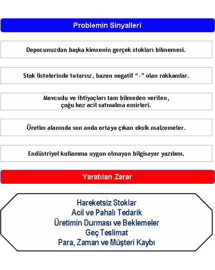 stok_yonetimi_cengizpak