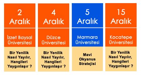 universite_turu
